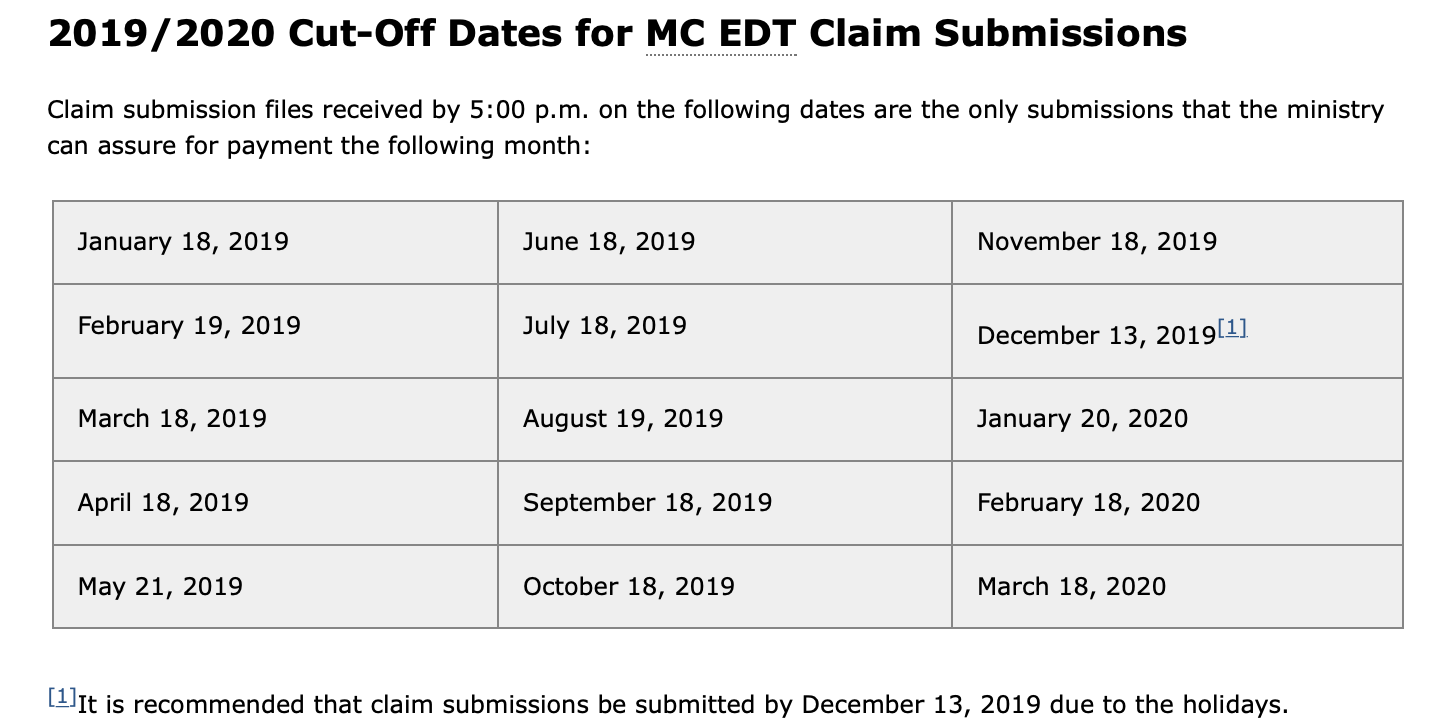 2019 and 2020 OHIP payment cut off dates.png
